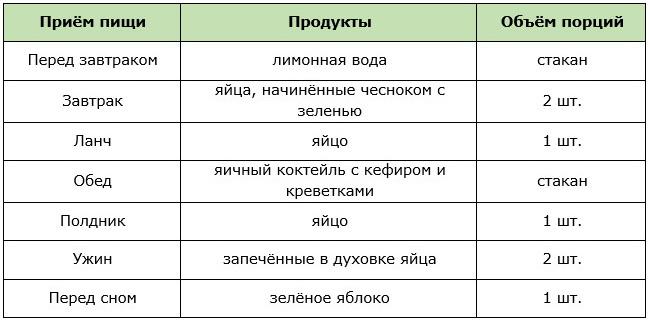 böjt napok magas vérnyomás esetén)
