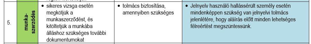 3 fogyatékossági csoport magas vérnyomás esetén)