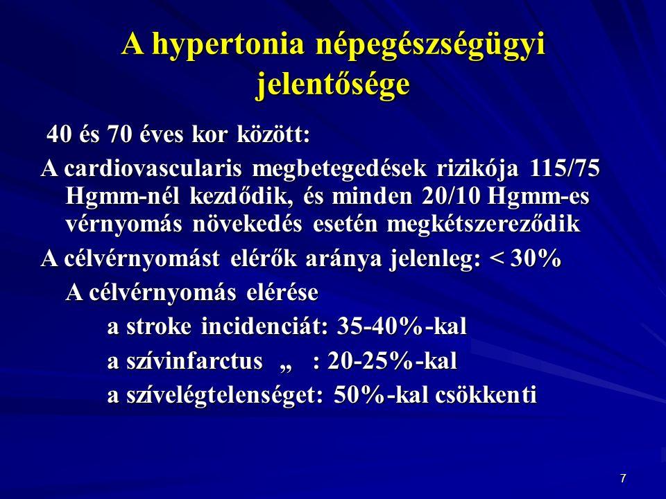 hipertónia klíma hatása)