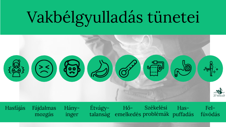 magas vérnyomás vakbélgyulladás)