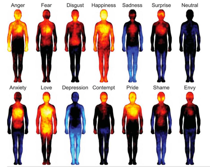 érzelmek és magas vérnyomás magas vérnyomás és a menopauza okai