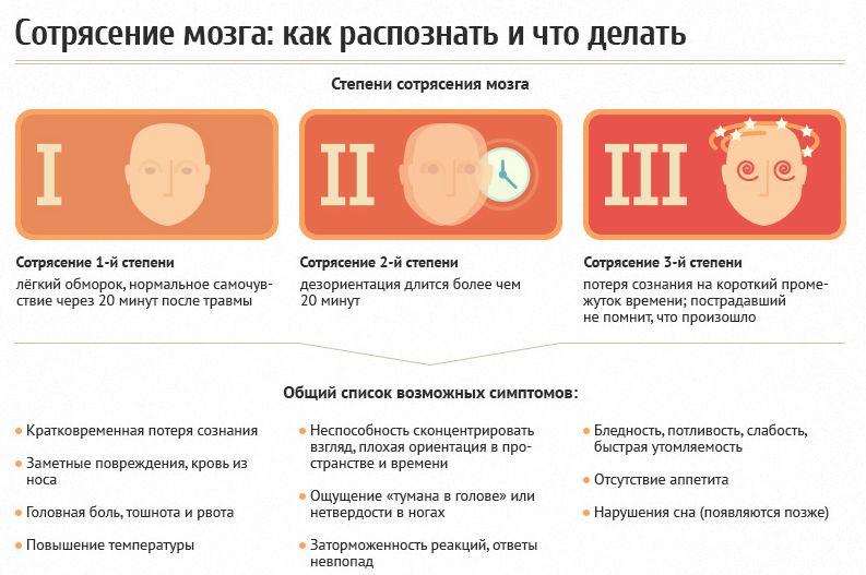 magas vérnyomás fenazepám)