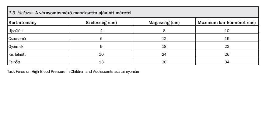 szalbutamol és magas vérnyomás magas vérnyomás kezelése oxigénnel