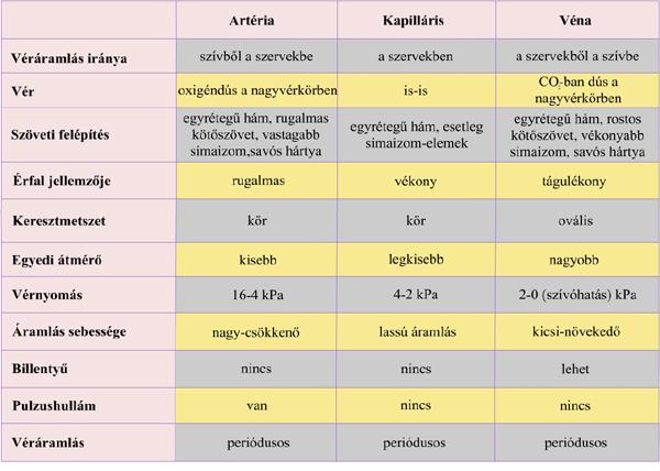 lélegzetvisszatartás a lejárati hipertónián a csillagok közül melyik szenved magas vérnyomásban