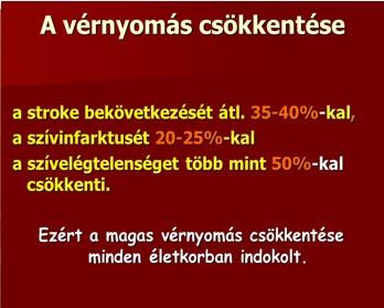 magas vérnyomás nőknél 40 év után)