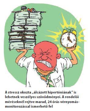 1 stádiumú magas vérnyomás kockázata