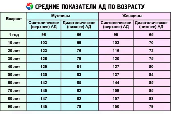 magas vérnyomás 2 stádium 2 kórtörténet 4 stádiumú magas vérnyomás
