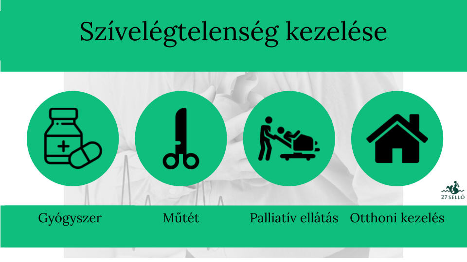 milyen fizikai tevékenységeket végezhet magas vérnyomás esetén)