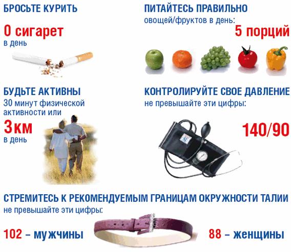hogyan kezeljük az 1-2 fokozatú magas vérnyomást)