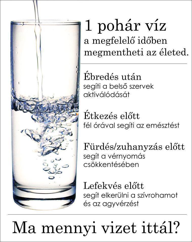magas vérnyomás esetén mennyi vizet kell inni naponta)