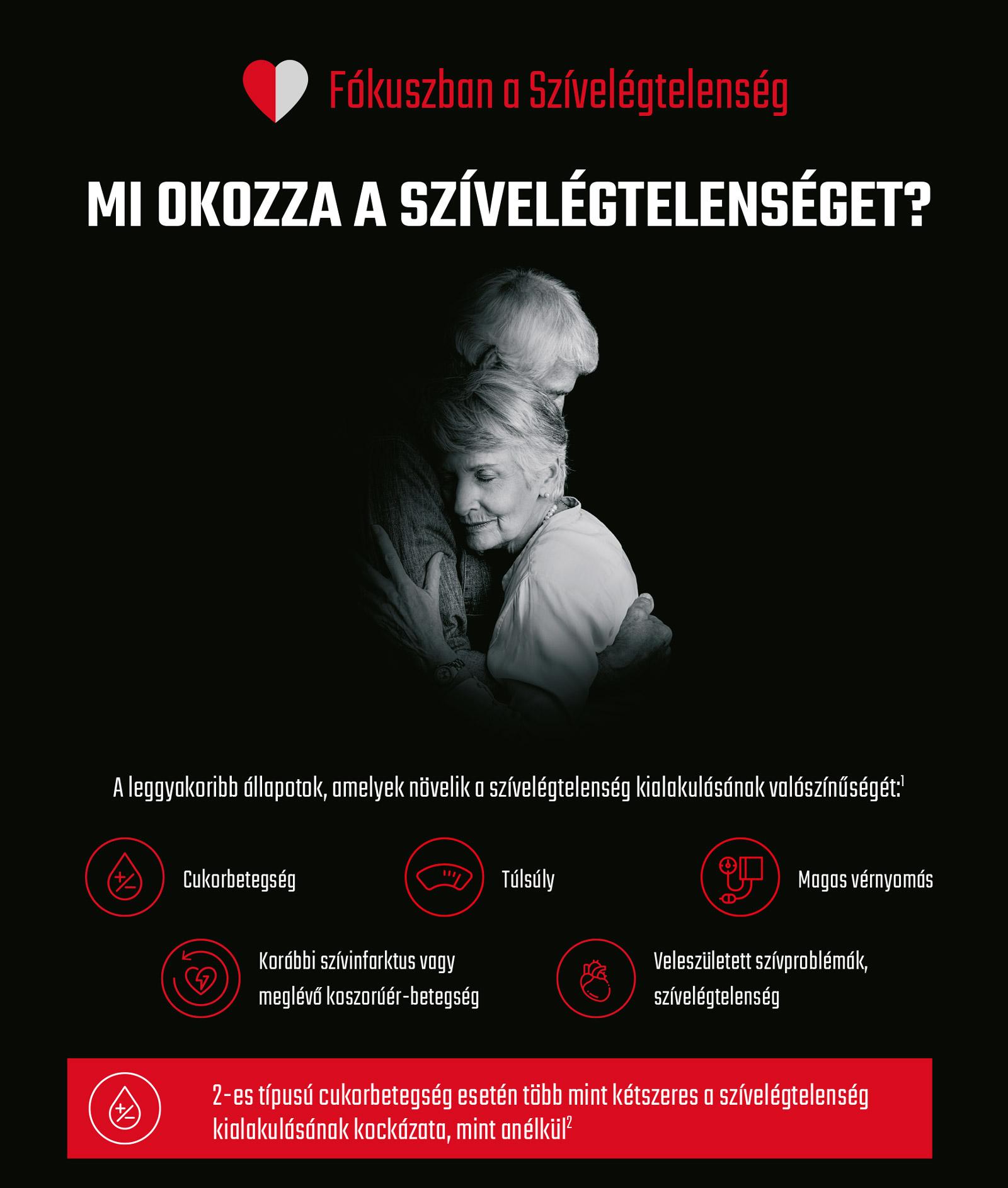 mildronát magas vérnyomás és szívelégtelenség esetén)