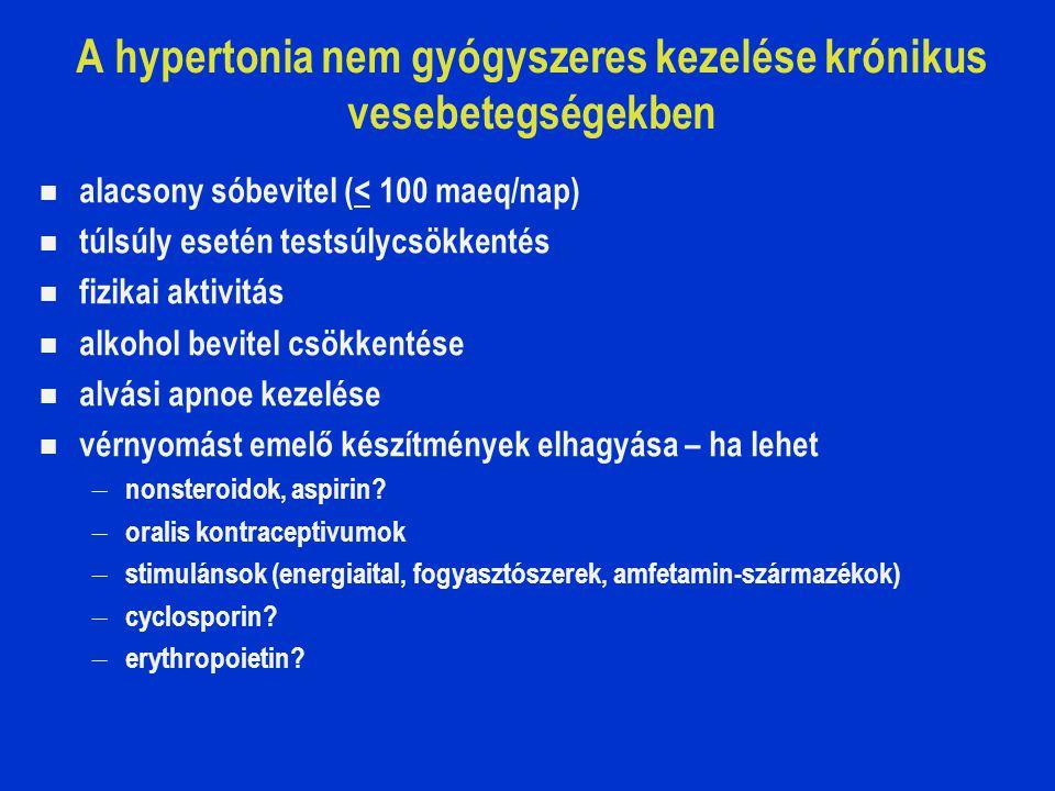 krónikus hipertónia gyógyszerek)