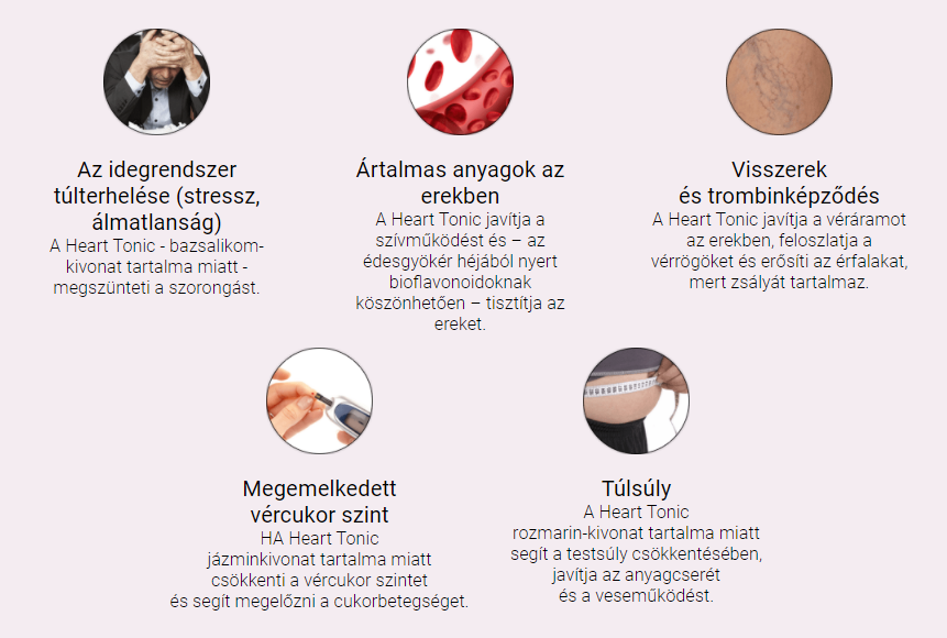 magas vérnyomás miatt kezelték)