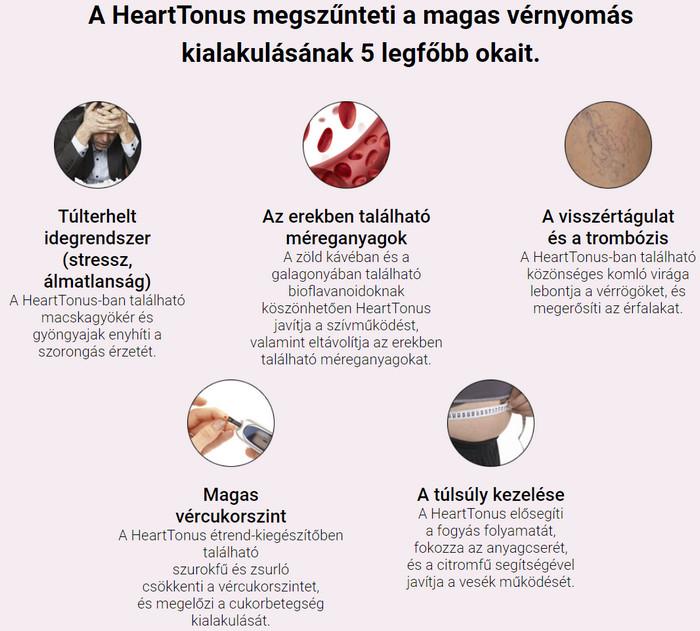 mit kell venni magas vérnyomású mágneses viharokkal