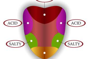 a hipertónia okai az ájurvéda szerint étel a magas vérnyomásért menü