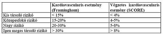 hipertóniás típusú vegetatív vaszkuláris hipertónia