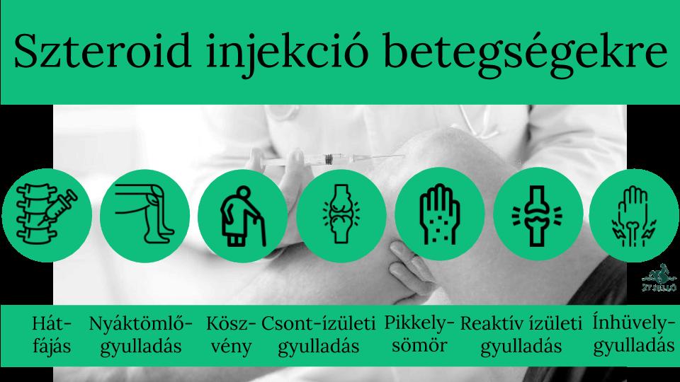 szteroidok miatti magas vérnyomás)