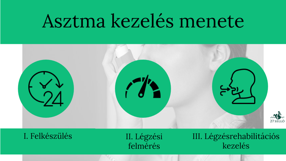 ritka pulzus hipertónia kezelése)