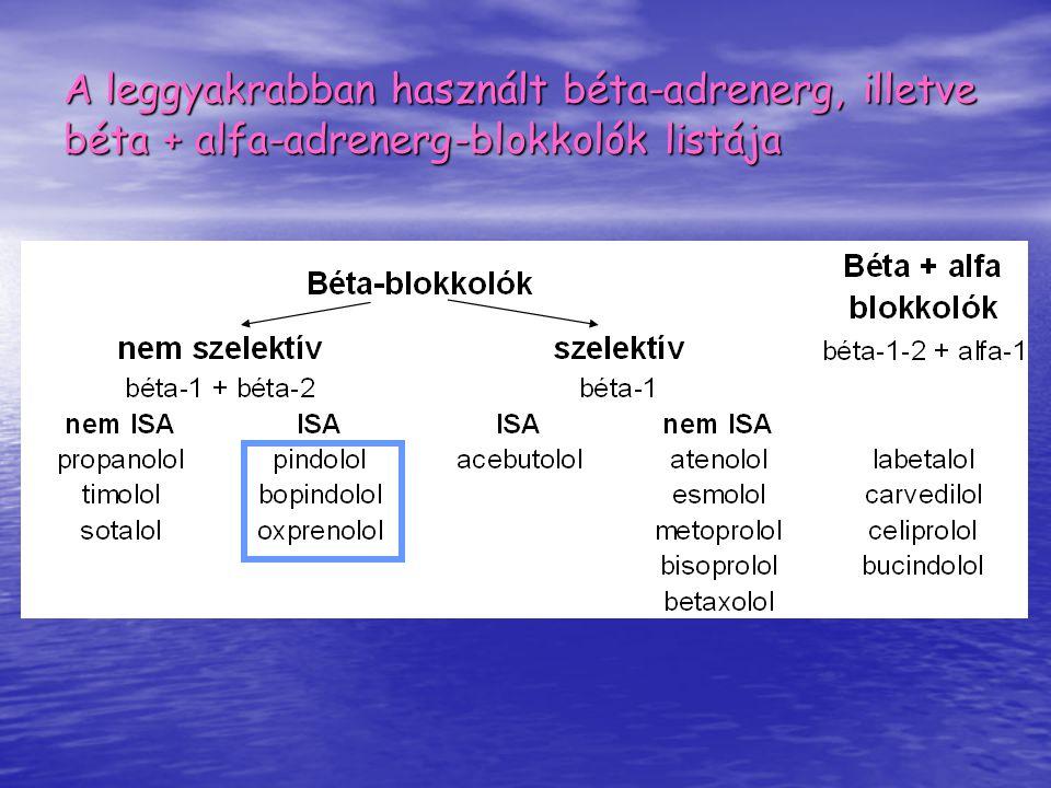 Alfa-adrenerg-receptor-blokkolók | Blausen Medical