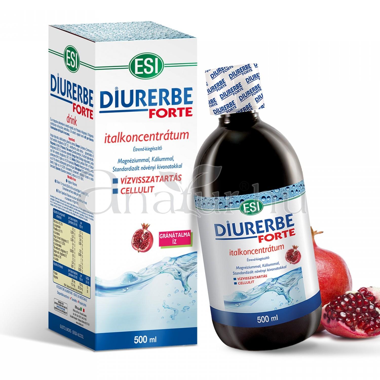 természetes vízhajtók magas vérnyomás ellen mi tilos 1 fokos magas vérnyomás esetén