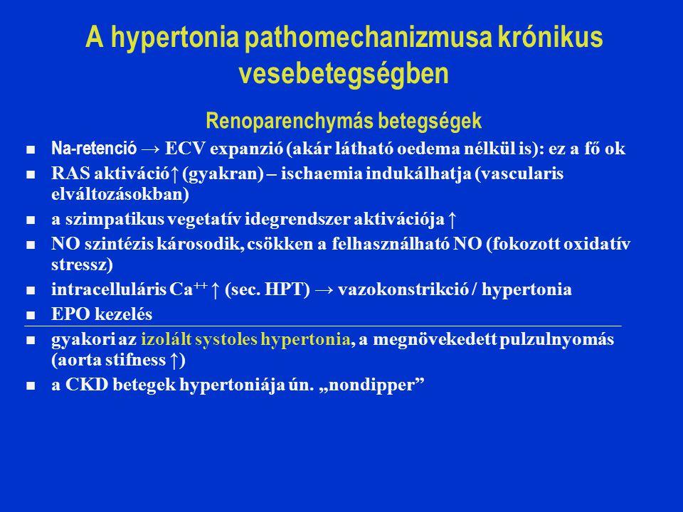 vegetatív vaszkuláris hipertónia tünetei)