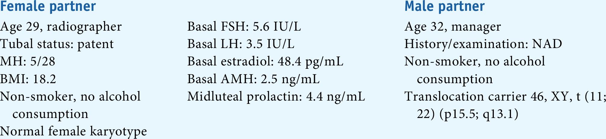 IVF hipertónia