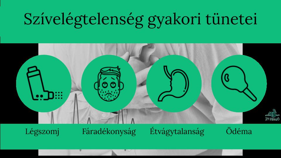 magas vérnyomás és szívelégtelenség gyógyszerek)