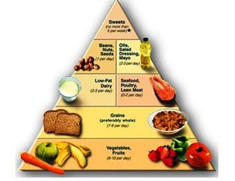 magas vérnyomás diéta és táplálkozás)