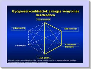 magas vérnyomás esetén a következő vizsgálatokat végzik)