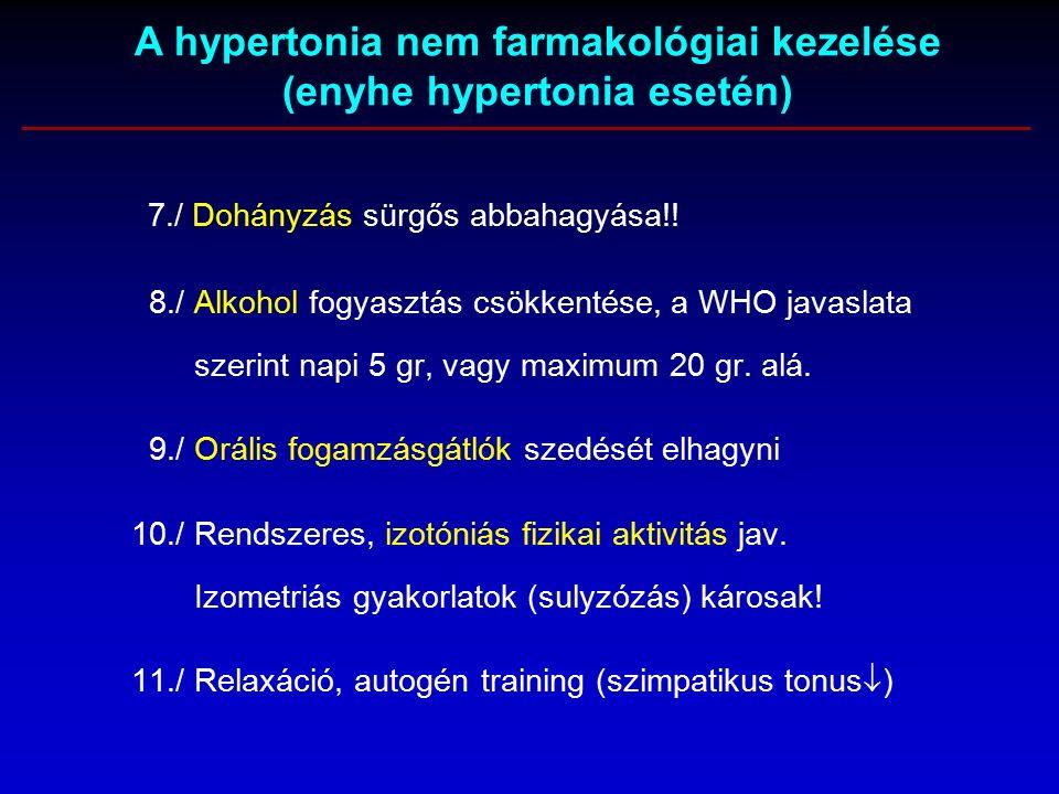 sürgős hipertónia
