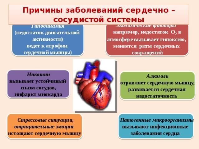 népi gyógymódok a magas vérnyomás aritmia kezelésére
