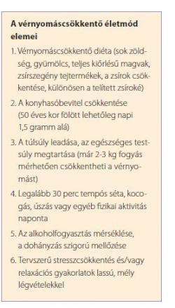 magas vérnyomás 1 stádium 1 stádium 2 kockázat