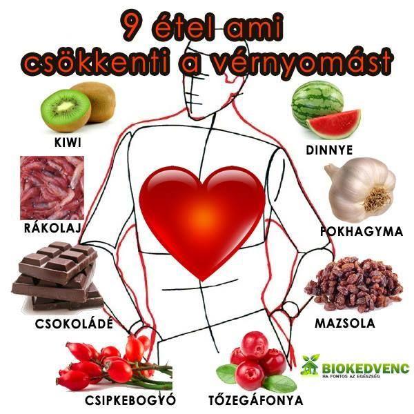 7 étel magas vérnyomás ellen