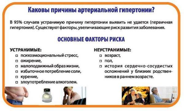 magas vérnyomás és APF-gátlók)