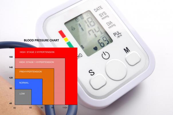 izomgörcsök magas vérnyomás