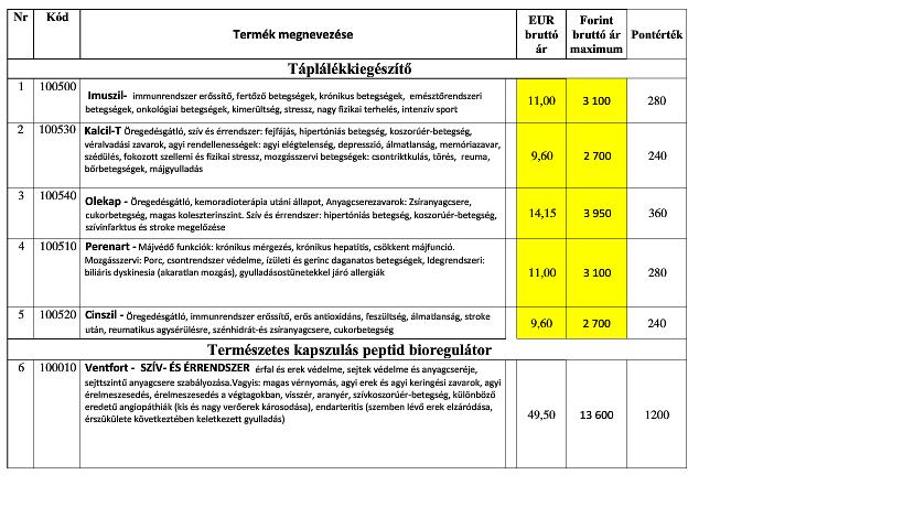 magas vérnyomás dyskinesiával)