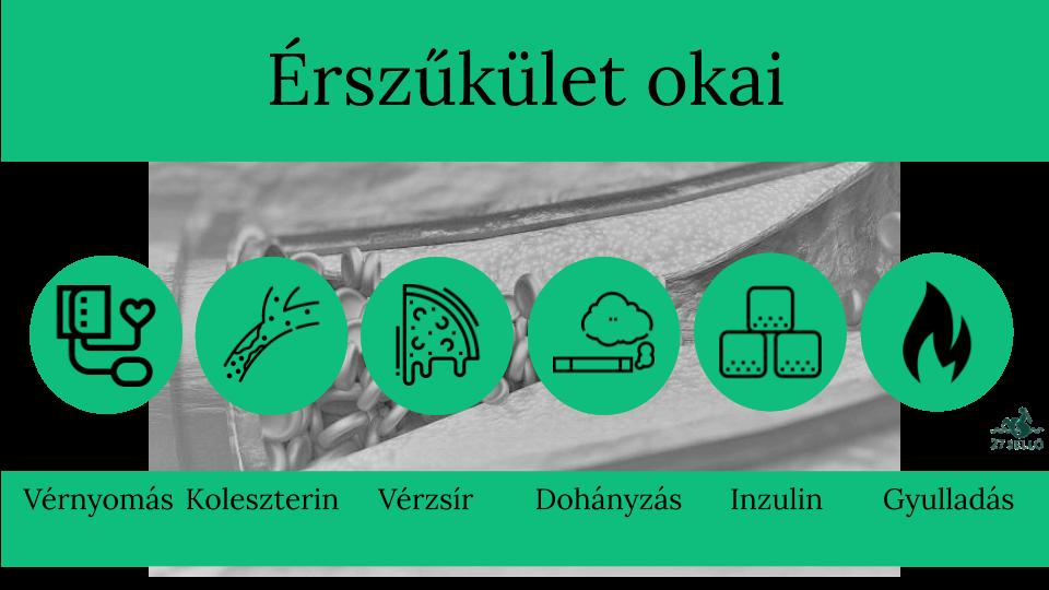 magas vérnyomás kezelése népi módszerekkel)