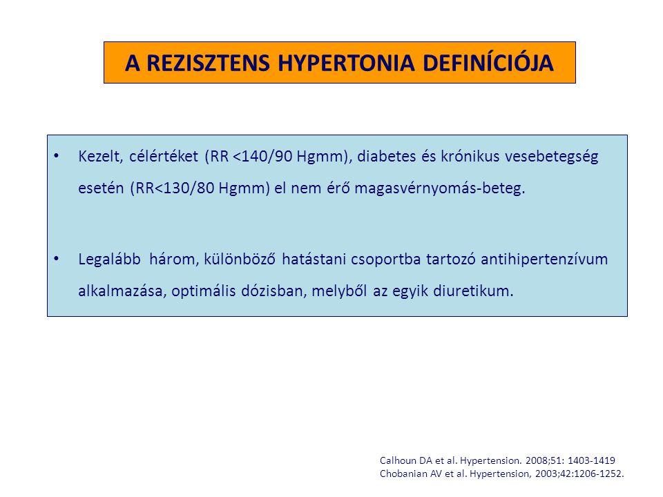 milyen vizsgálatokat írnak elő magas vérnyomás esetén hogyan lehet enyhíteni a magas vérnyomású duzzanatot