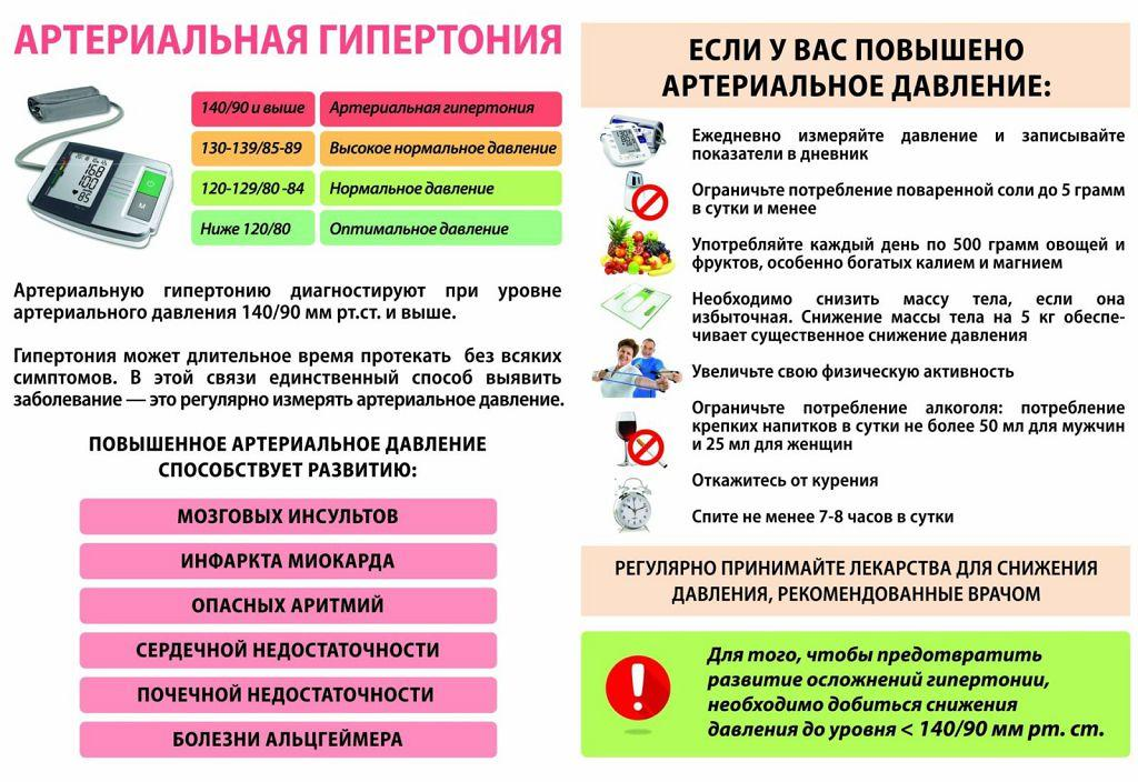 enap magas vérnyomásból 2 fok)
