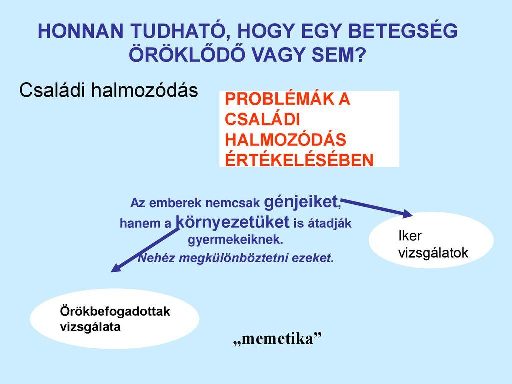 a hipertónia öröklődésének típusa