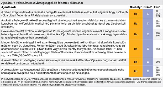 az ASD-2 alkalmazása magas vérnyomásban szenvedő embereknél)