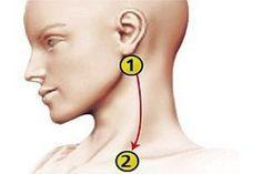 akupunktúra a magas vérnyomás kezelésére