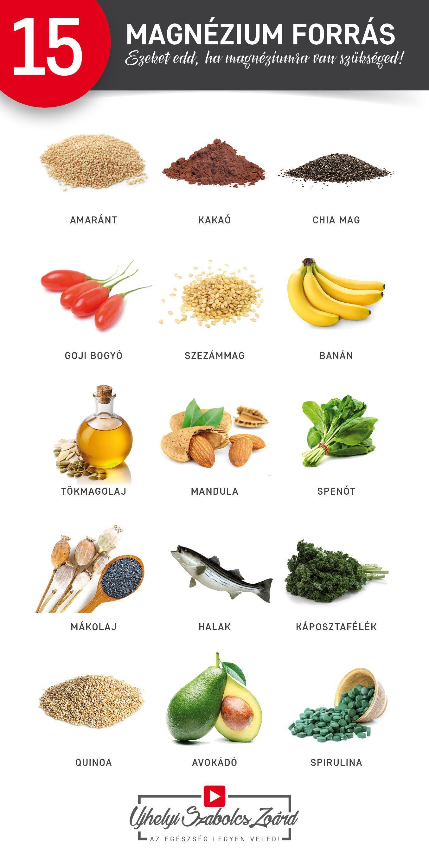a magas vérnyomás amarant kezelése diéták megnevezése magas vérnyomás esetén