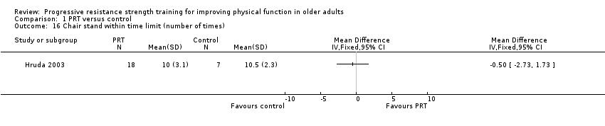 A hipertónia 5 oka magas vérnyomás mit ihat