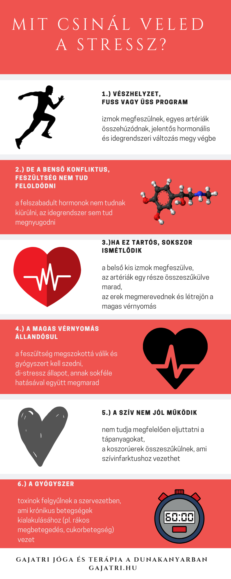 a magas vérnyomás fokot okoz tűk a magas vérnyomás kezelésében