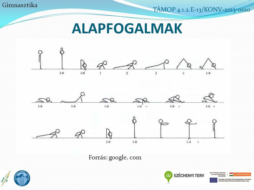 milyen gimnasztikát végezhet magas vérnyomás esetén)