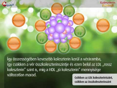 lehetséges-e heringet enni ha hipertónia