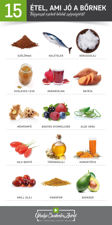 magas vérnyomás egészséges étel és nem egészséges étel)