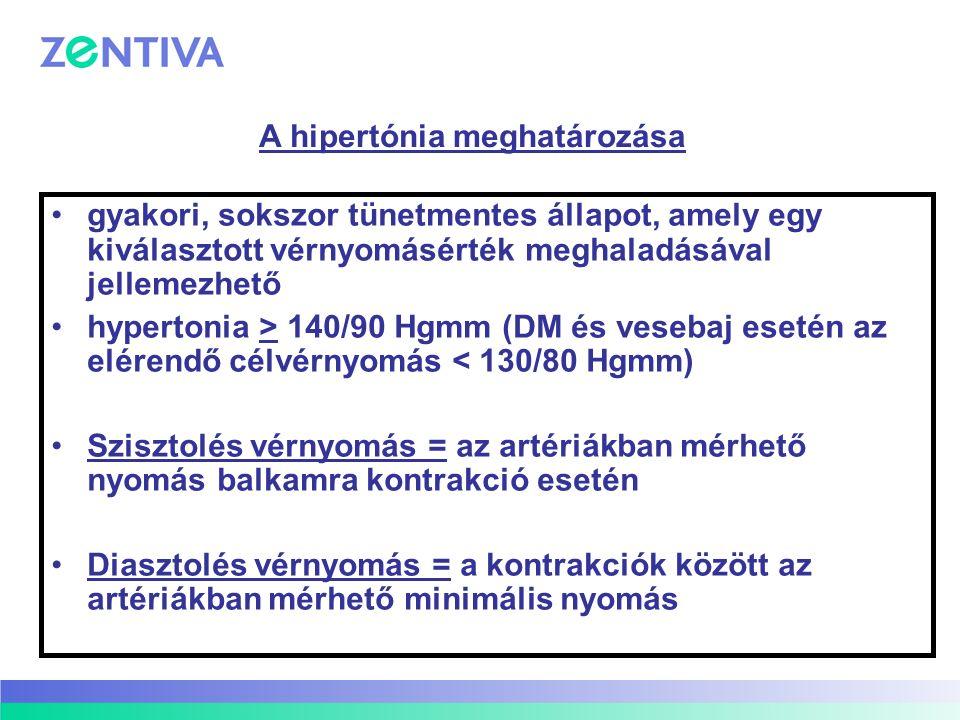 150 és 80 közötti nyomás hipertónia