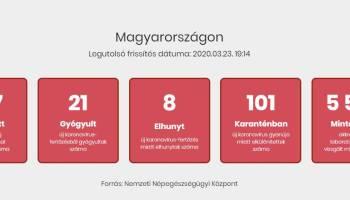 futó gyógyított magas vérnyomás)